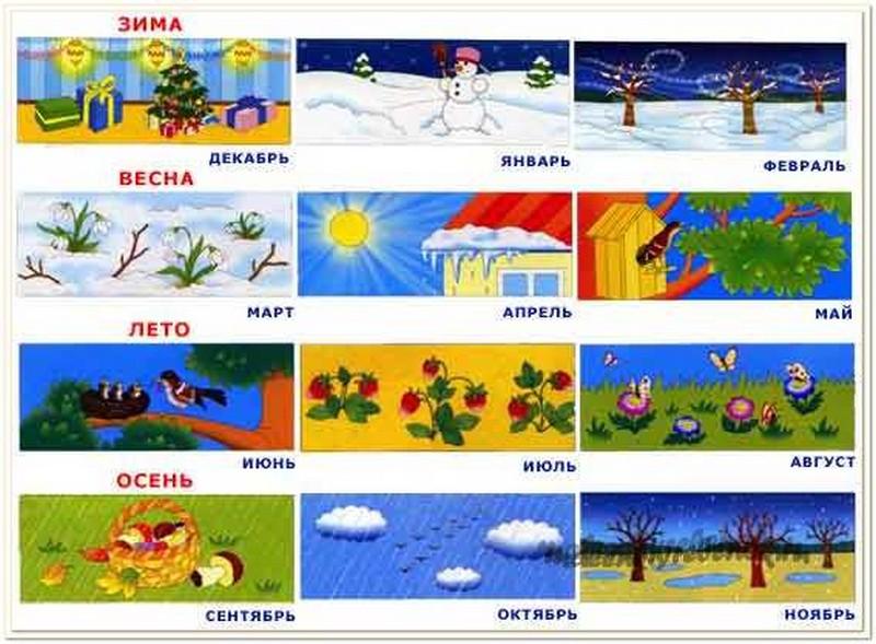 Месяца года в картинках для детей