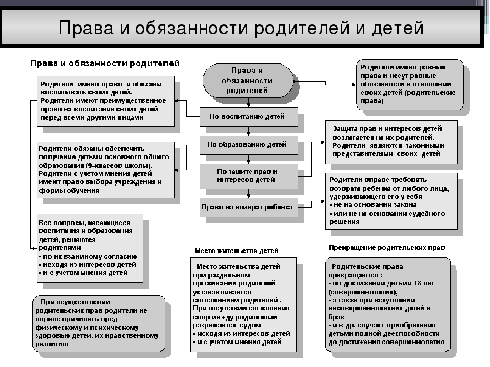 Претензия по договору оказания услуг