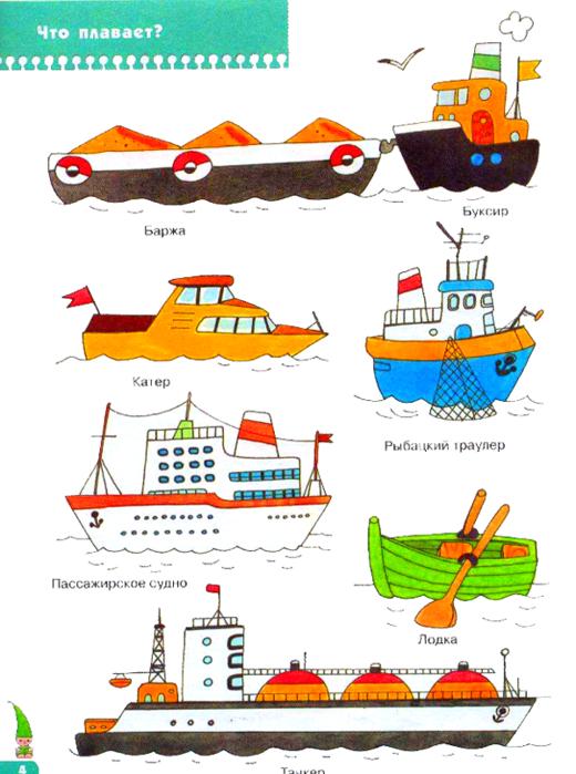 виды лодок названия с картинками приходит студию, чтобы