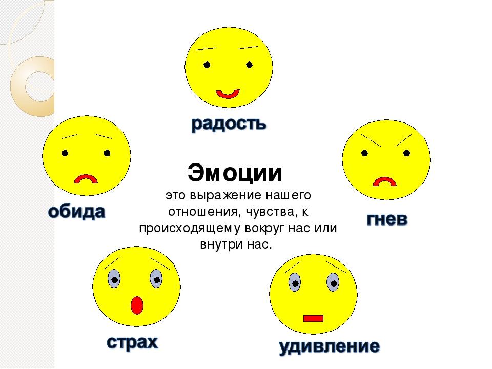 по картинке определить эмоцию лопатки