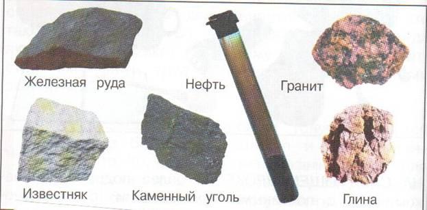 Реферат по геологии на тему Полезные ископаемые Республики  hello html m57b0ff13 jpg