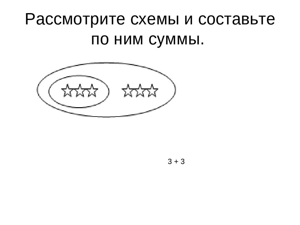 Рассмотрите схемы и составьте по ним суммы. 3 + 3