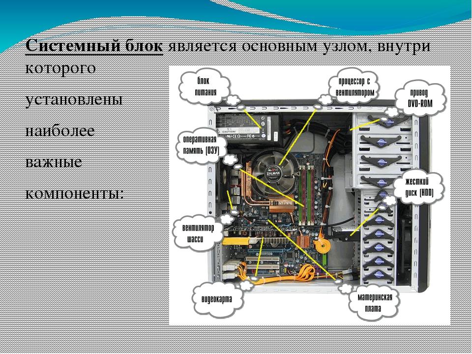 картинки как состоит компьютер пресечения