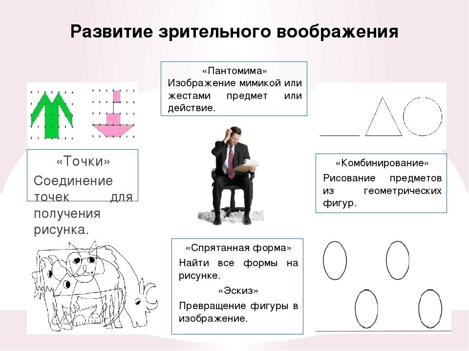 Развитие зрительного воображения «Точки» Соединение точек для получения рисун...