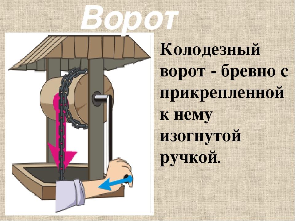 картинки простой механизм ворота знаете наставников