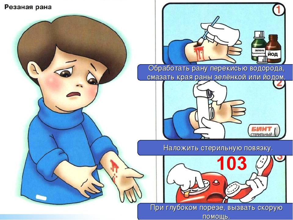 переменчивую картинка как обработать рану том другом случае