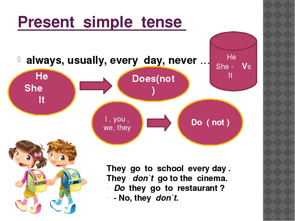 simple present tense Define present tense: the tense of a verb that expresses action or state in the present time and is used of what occurs or is true at the time of.
