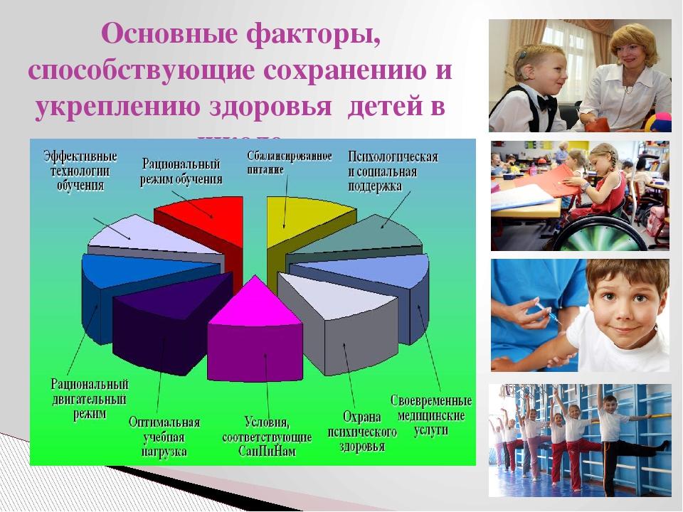 Основные факторы, способствующие сохранению и укреплению здоровья детей в школе