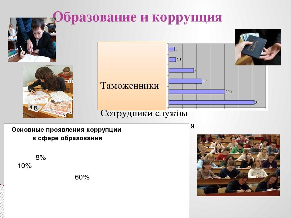 Образование и коррупция Таможенники Сотрудники службы исполнения наказания Му...