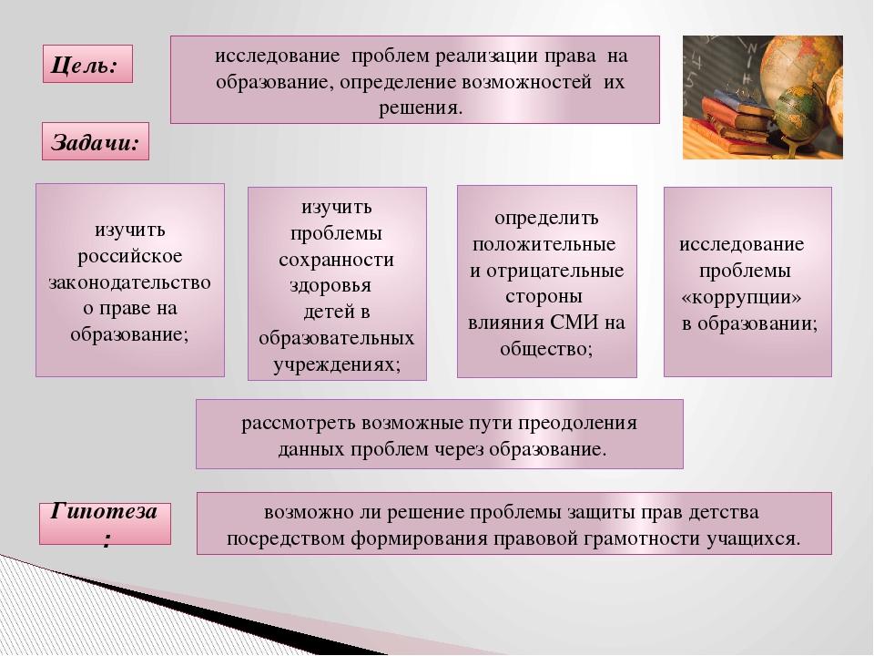 изучить российское законодательство о праве на образование; изучить проблемы...