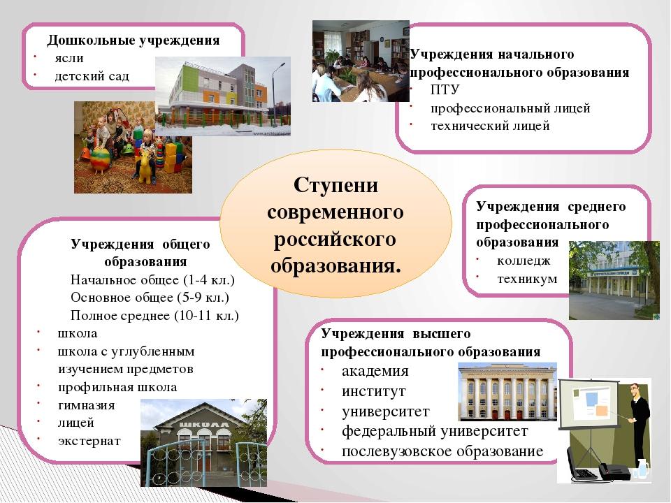 Дошкольные учреждения ясли детский сад Учреждения начального профессионально...