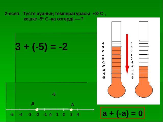 2-есеп. Түсте ауаның температурасы +30 С , кешке -50 С–қа өзгерді.----? 4 3 2...