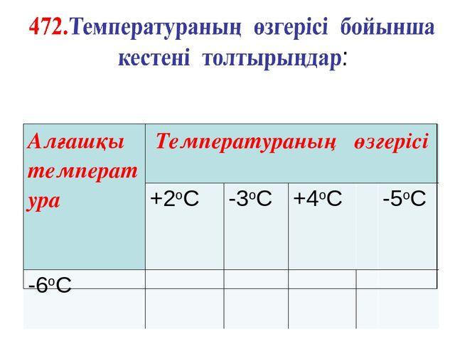 Алғашқы температураТемператураның өзгерісі  +2oC-3oC+4...