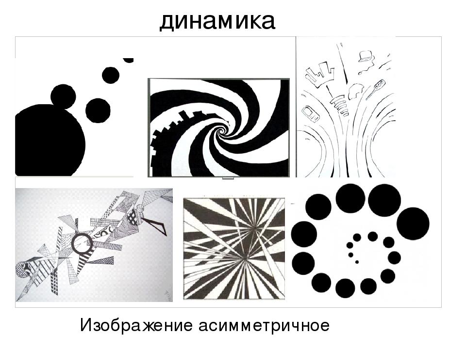 динамика Изображение асимметричное