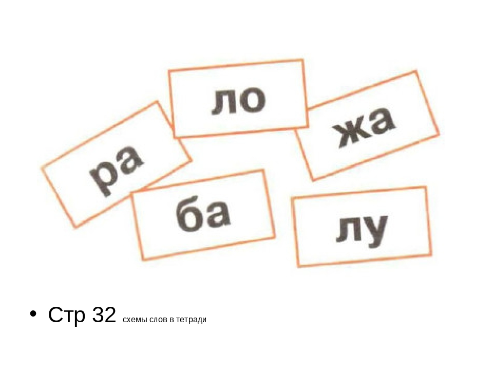 Стр 32 схемы слов в тетради