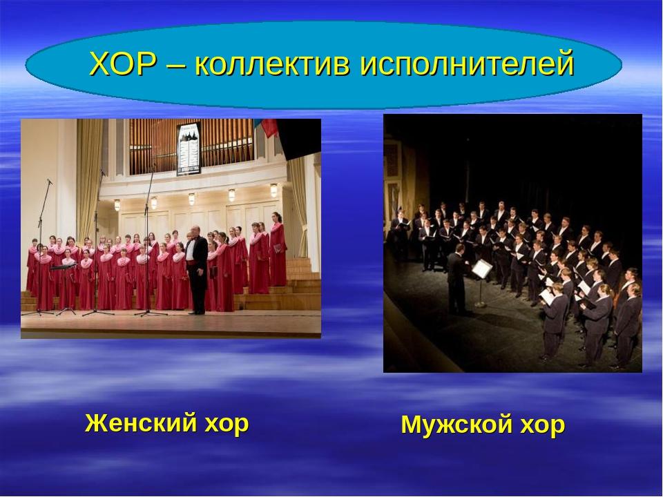 ХОР – коллектив исполнителей Женский хор Мужской хор