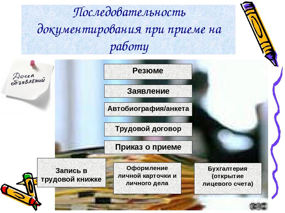 Последовательность документирования при приеме на работу Запись в трудовой кн...