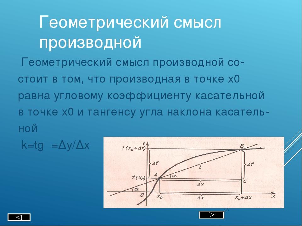 Геометрический смысл производной Геометрический смысл производной со- стоит в...