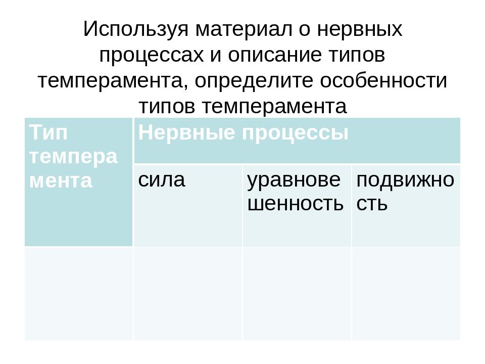 Используя материал о нервных процессах и описание типов темперамента, определ...