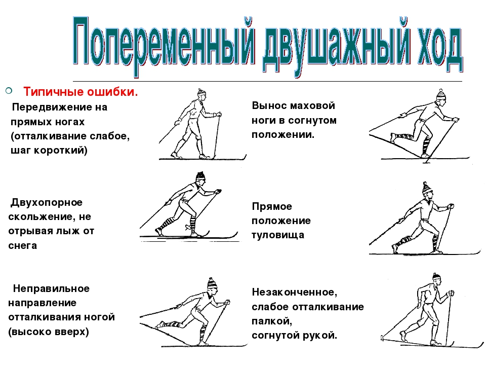 Типичные ошибки. Передвижение на прямых ногах (отталкивание слабое, шаг корот...