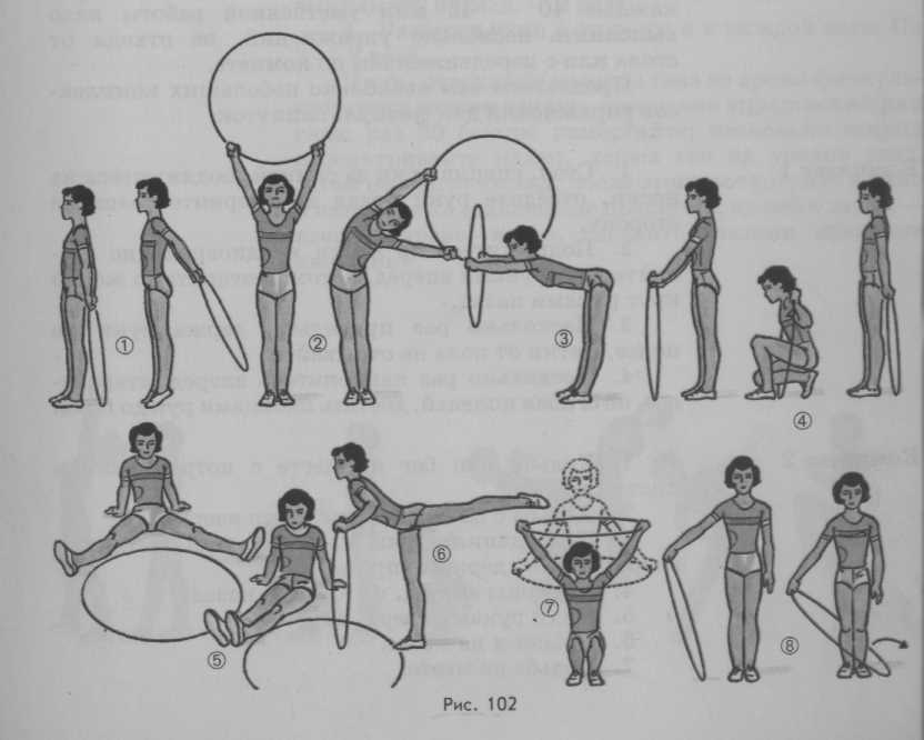 Картинки упражнения с обручем