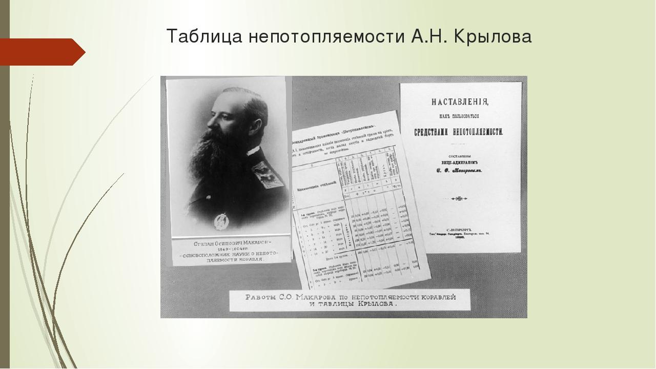 Таблица непотопляемости А.Н. Крылова