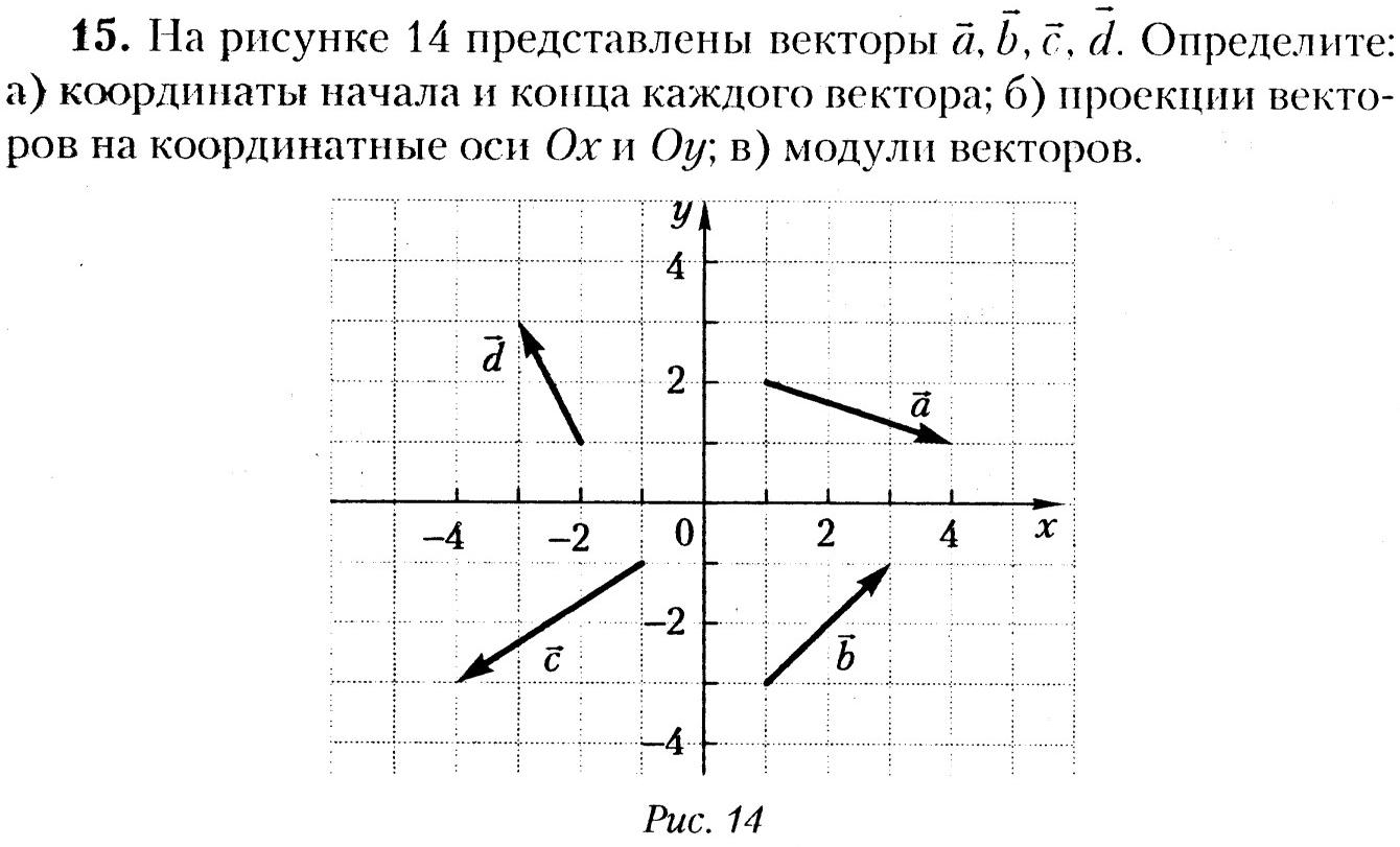 Задачи на проекции вектора с решением заявление приставам на исполнение решения задач