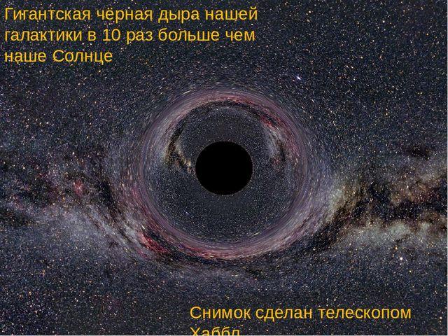 Презентация Телескоп Хаббл