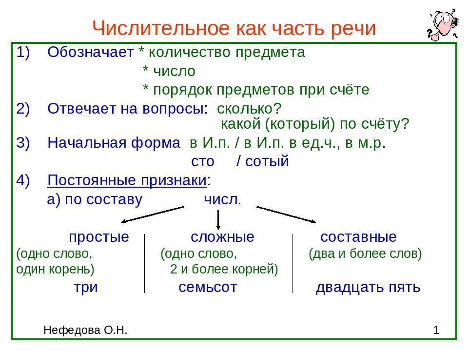 Конспект урока имя числительное 6 класс