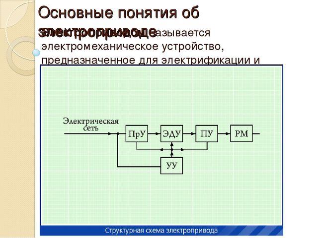 Электротехника зертханалы