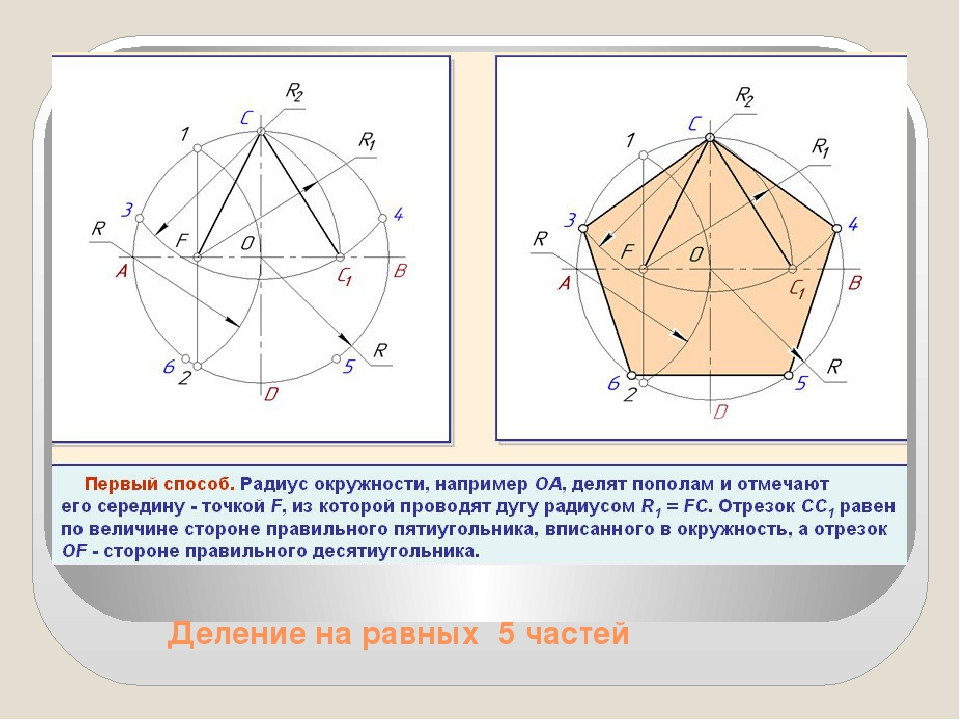 разделить радиус круга на 5 частей этого аксессуара