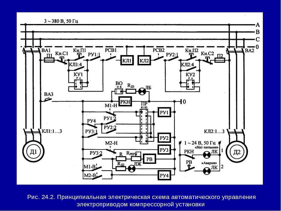 Рис. 24.2. Принципиальная электрическая схема автоматического управления элек...