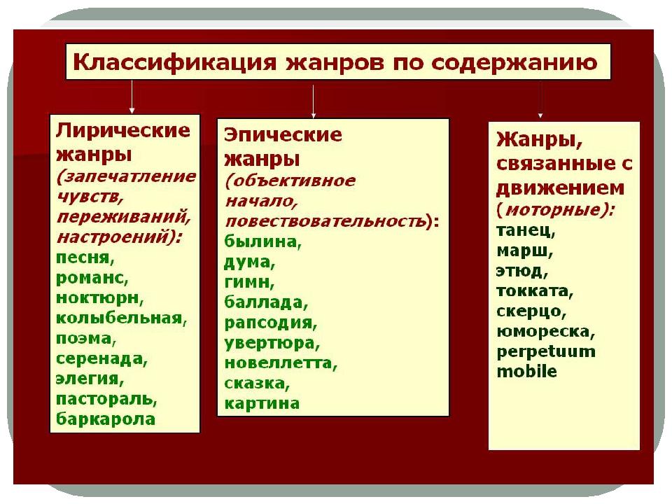 Как найти слова близкие к фольклорному произведению
