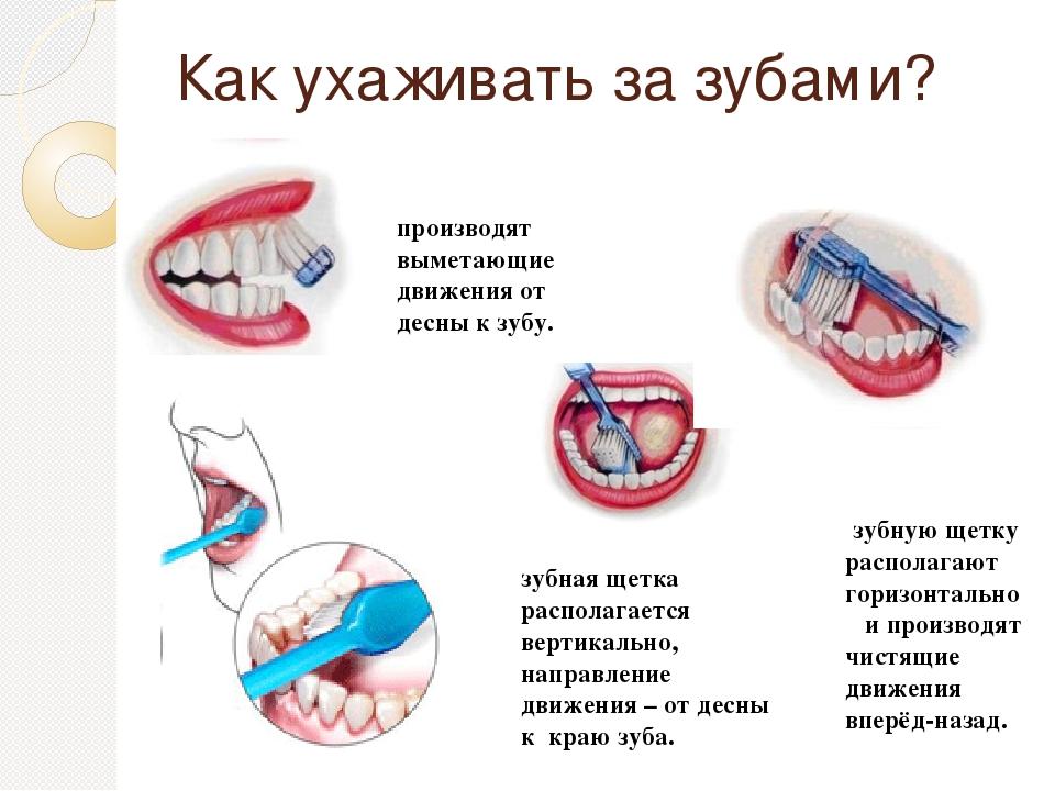 Как заботятся о зубах