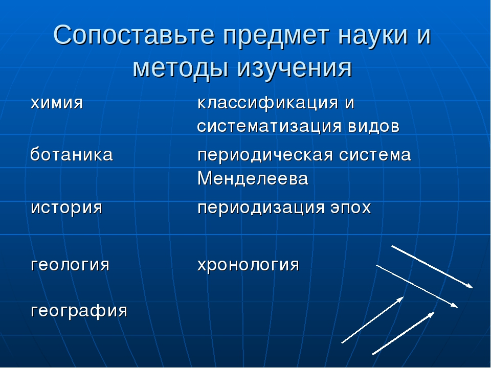Сопоставьте предмет науки и методы изучения химияклассификация и систематиза...