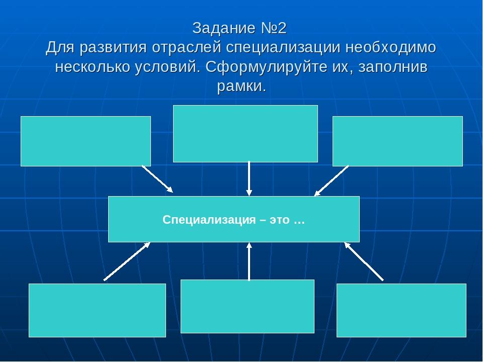 Задание №2 Для развития отраслей специализации необходимо несколько условий....