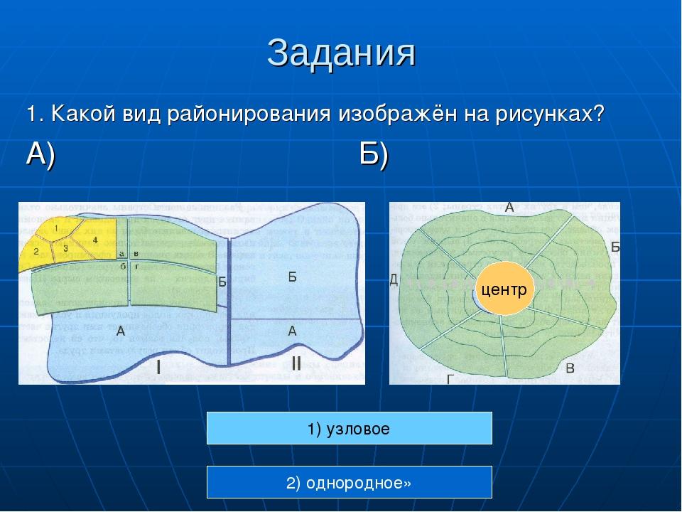 Задания 1. Какой вид районирования изображён на рисунках? А) Б) центр 1) узло...