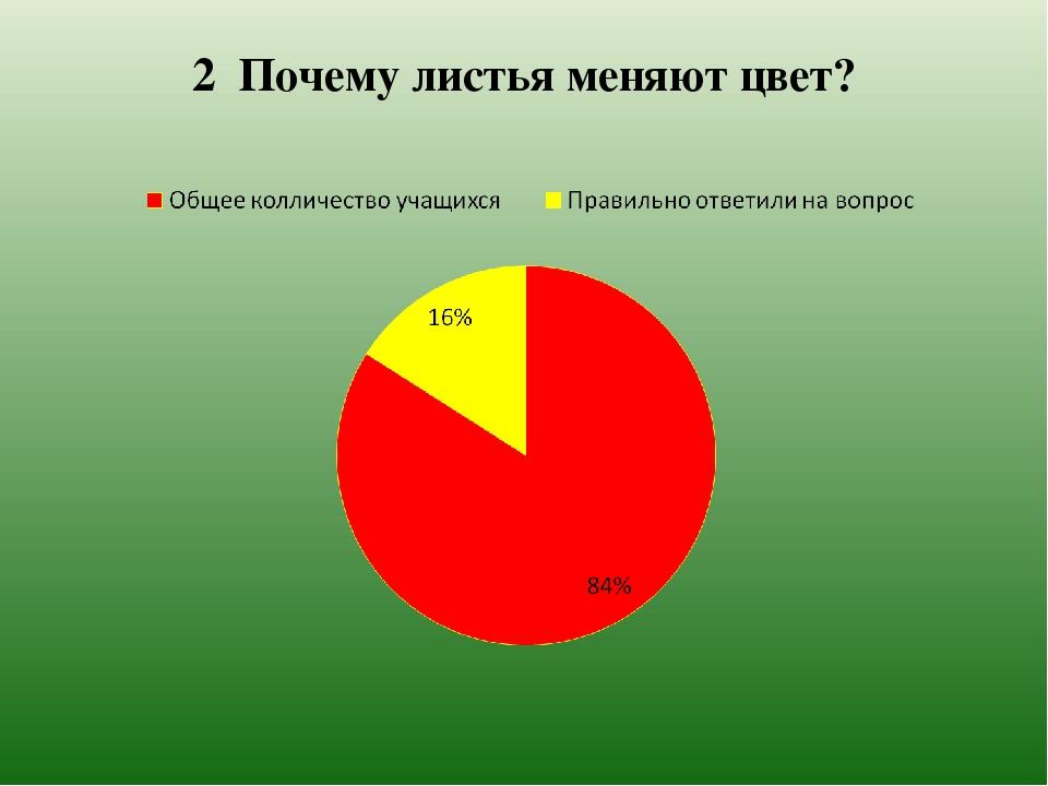 2 Почему листья меняют цвет?