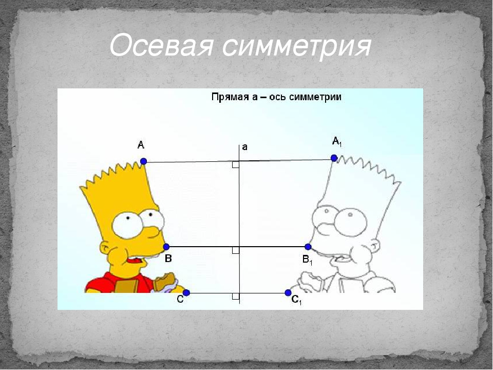 Геометрия осевая симметрия картинки