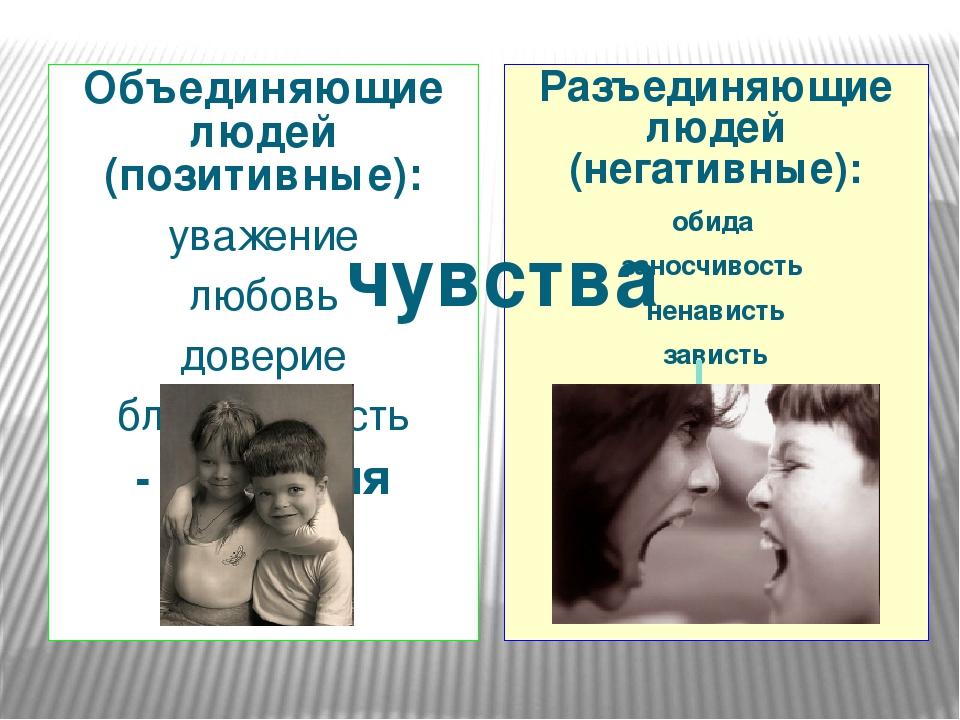 Объединяющие людей (позитивные): уважение любовь доверие благодарность - симп...