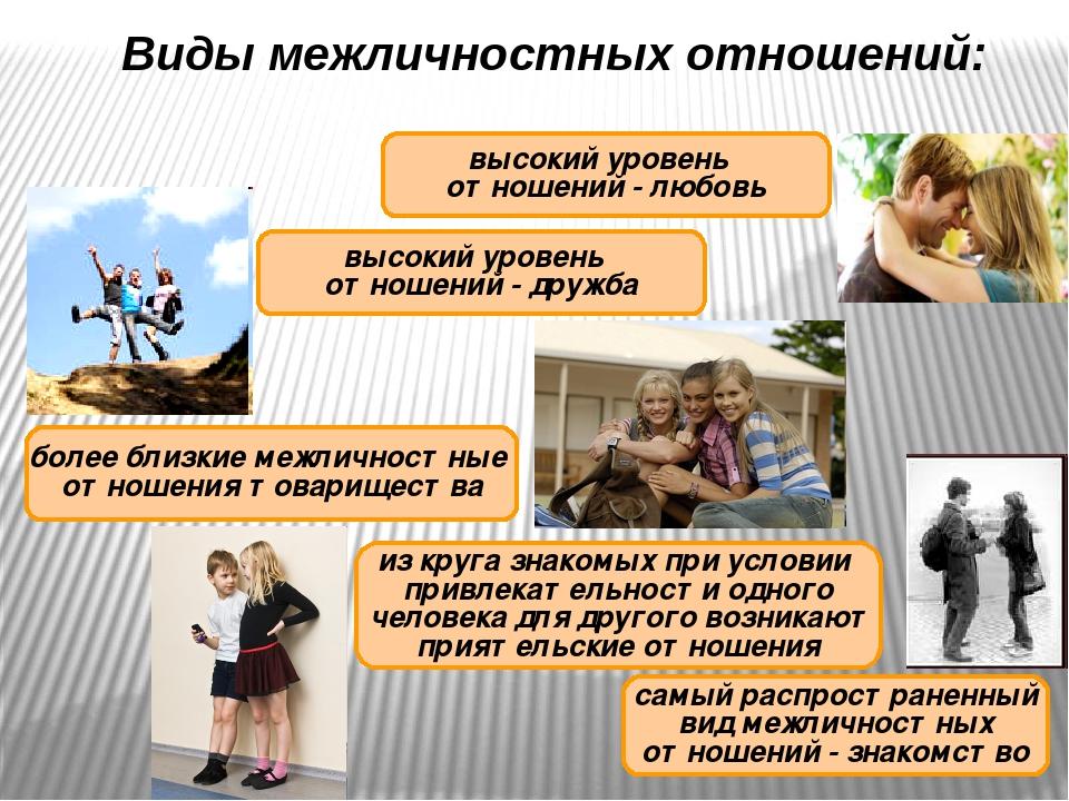 Виды межличностных отношений: более близкие межличностные отношения товарищес...