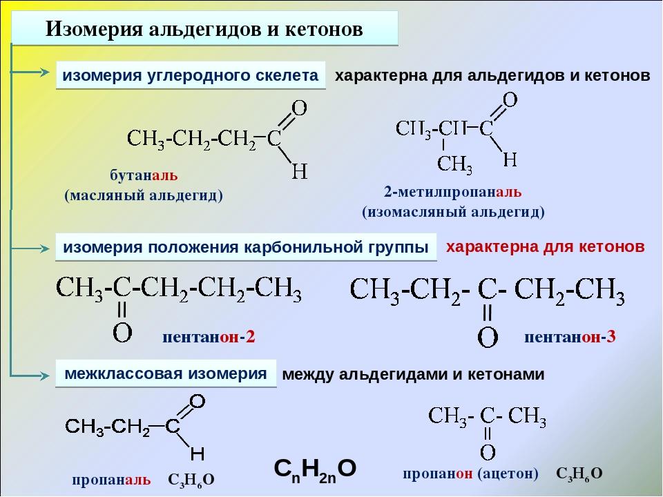 течение способы получение и применение альдегидов и кетонов при