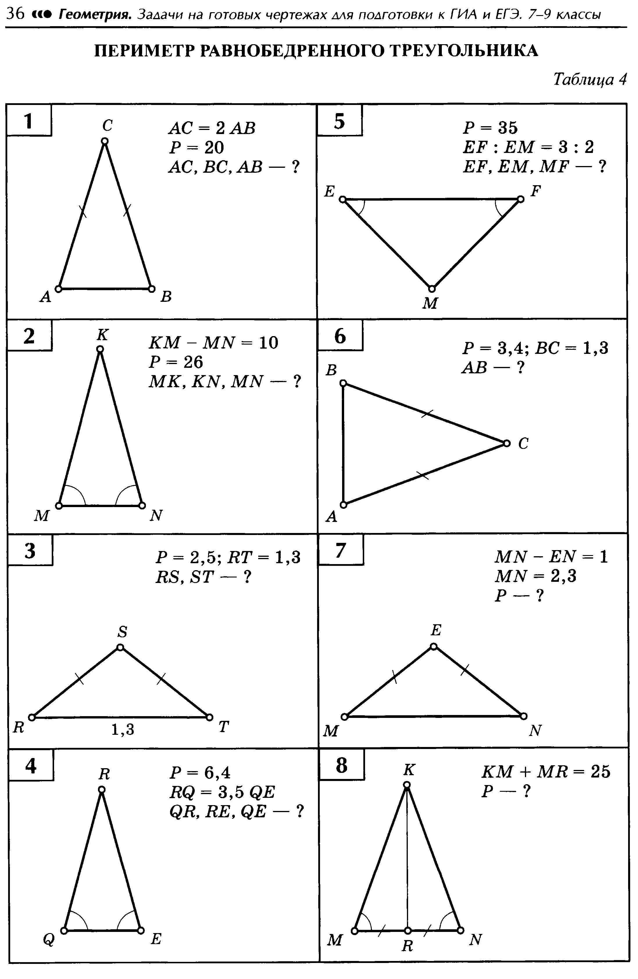 Решебник по геометрии в таблицах