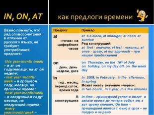 Важно помнить, что ряд словосочетаний , в отличие от русского языка, не требу