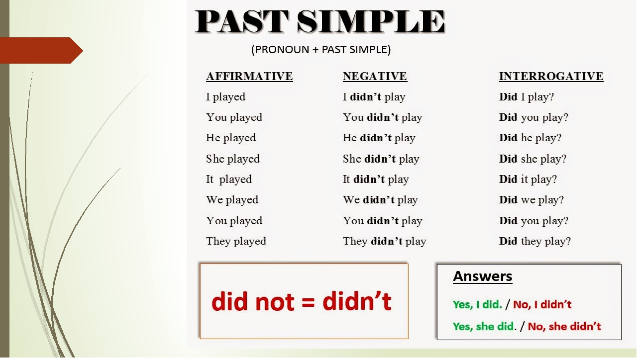 lesson plan past simple question formation Yourenglishsourcecom past simple negatives & wh- questions past simple positive statements [subject + past simple] [1] i bought a new shirt [2] he walked to school today.