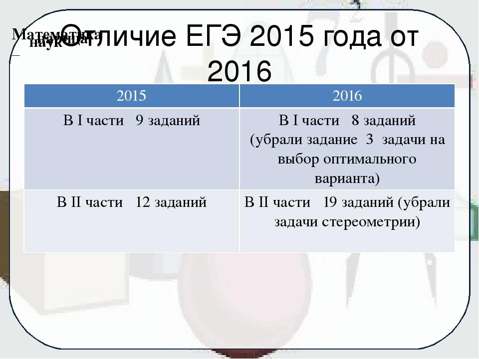 Отличие ЕГЭ 2015 года от 2016 2015 2016 ВIчасти 9 заданий ВIчасти 8 заданий (...