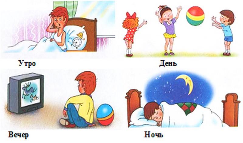 Части суток вечер картинки для детей дошкольного возраста