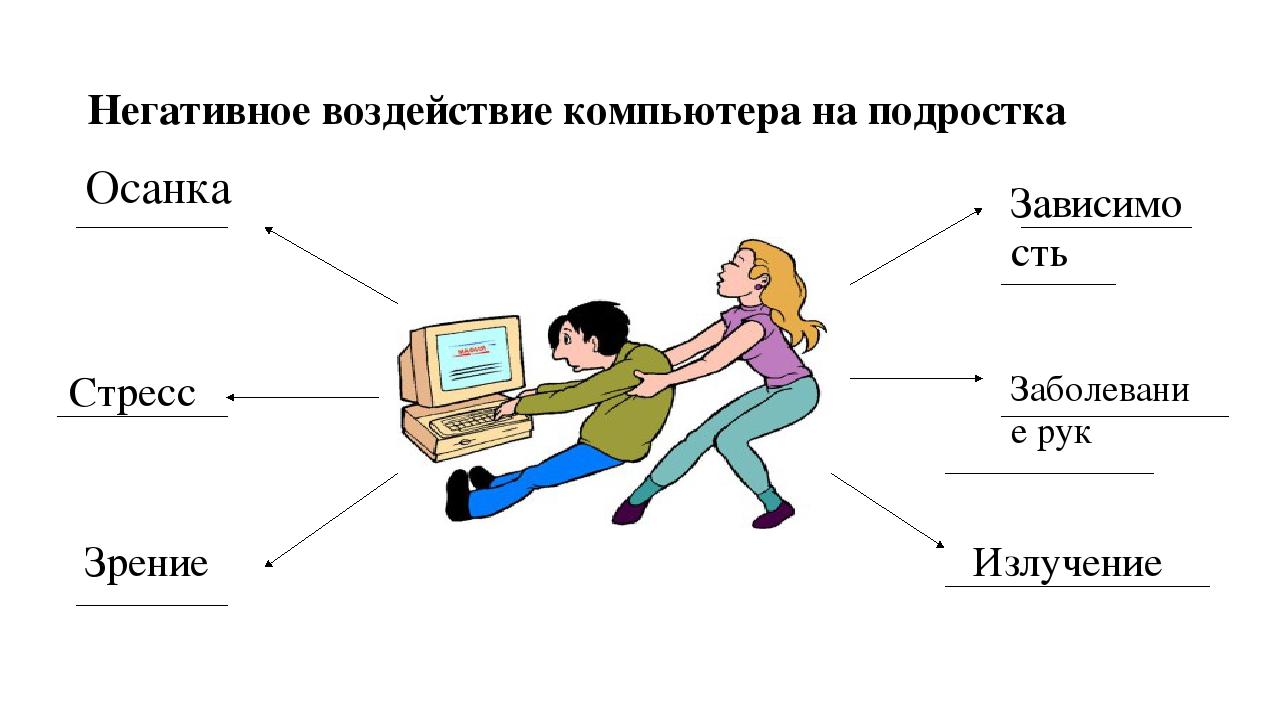 Картинки о влиянии компьютера на здоровье человека