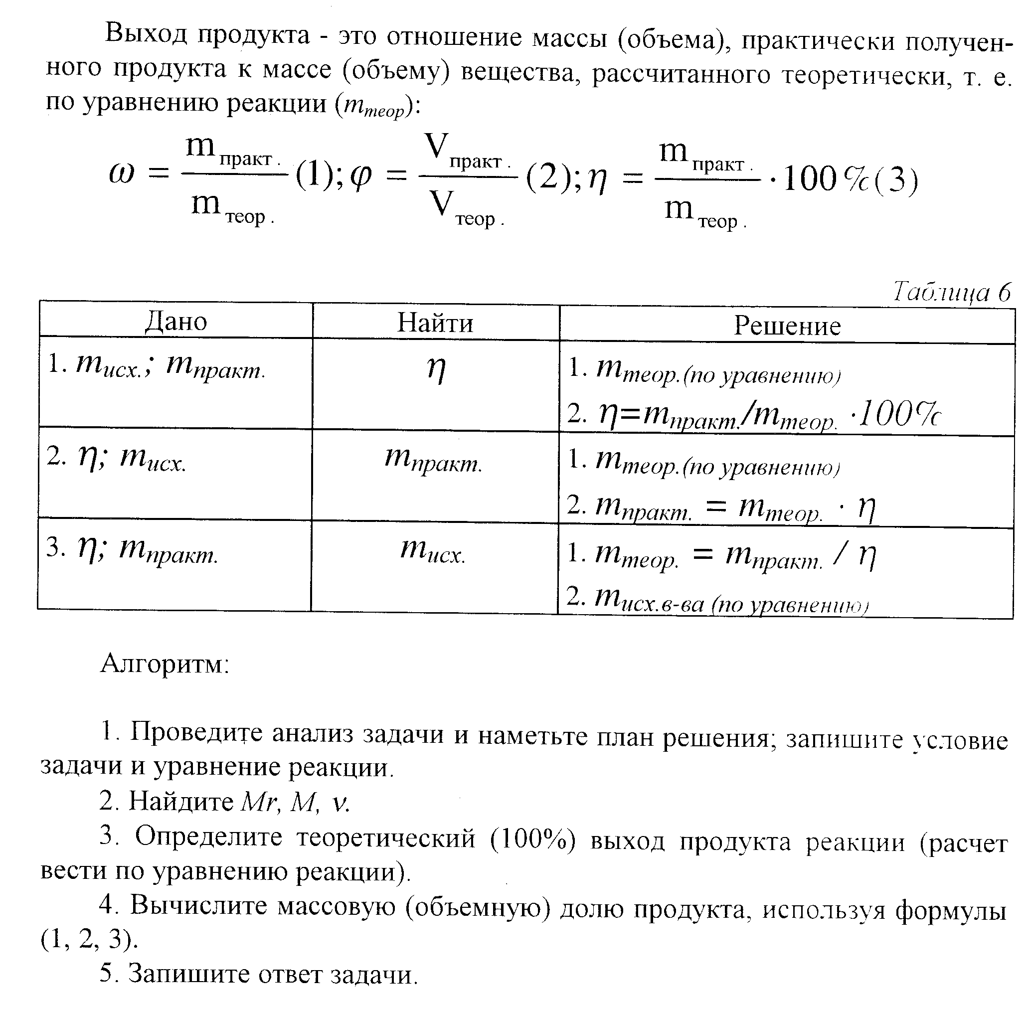 Правила решения задач по химии решение задач вики