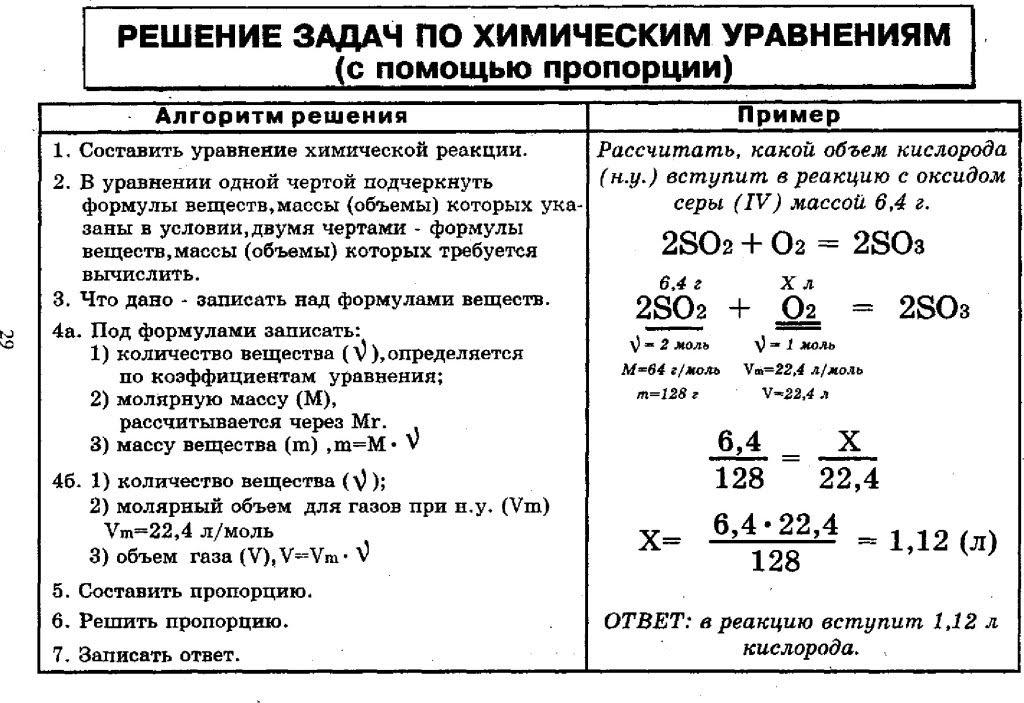 решебник по сборнику задач по химии 7 класс хвалюк резяпкин-2
